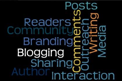 Blogging Word Cloud